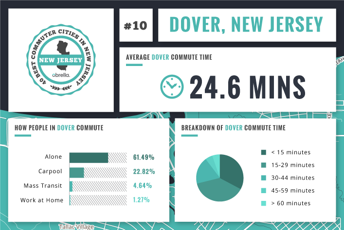 Dover - Best Commuter Cities in New Jersey