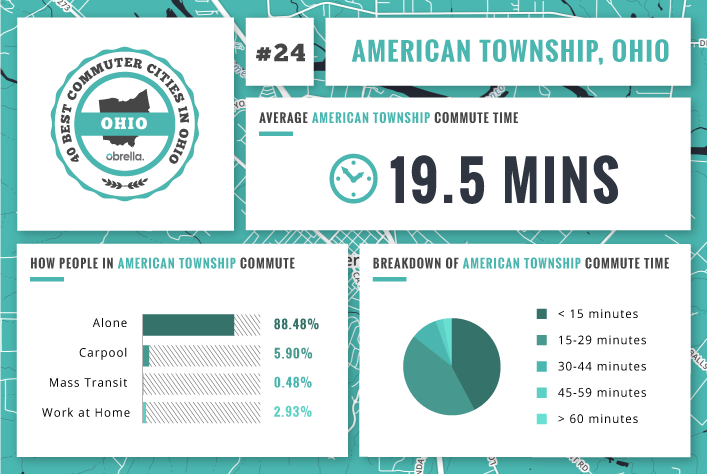 American Township - Best Commuter Cities Ohio